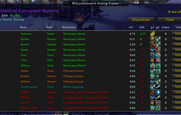 Guild - World of Warcraft Addons - Curse